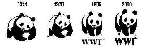 WWF-Malaysia History - logo rel=